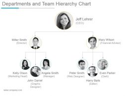 departments_and_team_hierarchy_chart_powerpoint_slide_show_Slide01