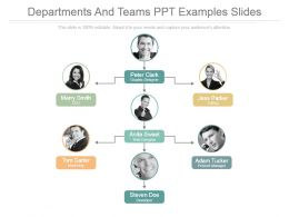 Departments And Teams Ppt Examples Slides