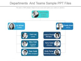 Departments And Teams Sample Ppt Files