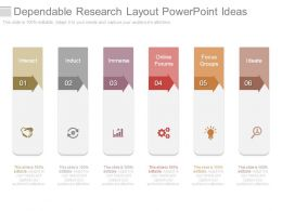 Dependable Research Layout Powerpoint Ideas