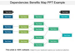 Dependencies Benefits Map Ppt Example
