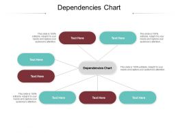 Dependencies Chart Ppt Powerpoint Presentation Templates Cpb