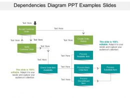 Dependencies Diagram Ppt Examples Slides