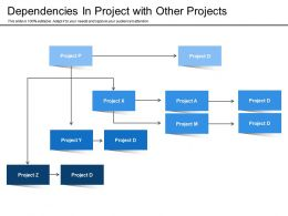 Dependencies In Project With Other Projects
