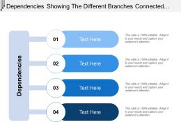 dependencies_showing_the_different_branches_connected_to_single_node_Slide01