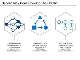 Dependency Icons Showing The Graphs