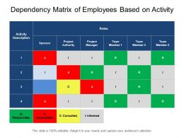 Dependency Matrix Of Employees Based On Activity