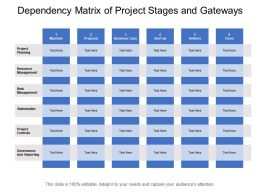 Dependency Matrix Of Project Stages And Gateways