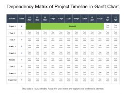Dependency Matrix Of Project Timeline In Gantt Chart