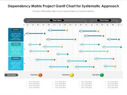 Dependency Matrix Project Gantt Chart For Systematic Approach