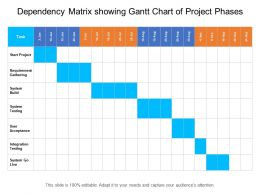 dependency_matrix_showing_gantt_chart_of_project_phases_Slide01
