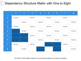 Dependency Structure Matrix With One To Eight