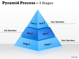 Dependent Business Process Triangle