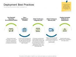 Deployment Best Practices Deployments Ppt Information