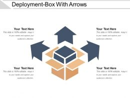 Deployment Box With Arrows