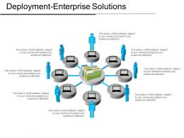 Deployment Enterprise Solutions