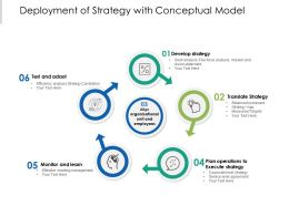 Deployment Of Strategy With Conceptual Model