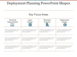 Deployment Planning Powerpoint Shapes