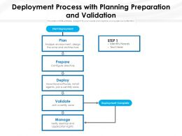 Deployment Process With Planning Preparation And Validation