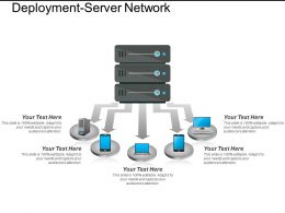 Deployment Server Network