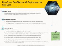 Deployment Strategies Blue Green Red Black Or Ab Deployment Use Case Cont Ppt Structure