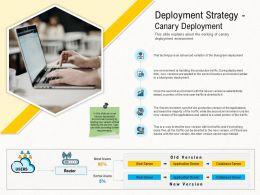 Deployment Strategies Canary Deployment Ppt Inspiration