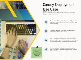 Deployment Strategies Canary Deployment Use Case Ppt Portrait