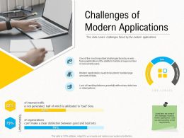 Deployment Strategies Challenges Of Modern Applications Ppt Background
