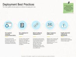 Deployment Strategies Deployment Best Practices Ppt Portrait
