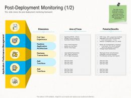 Deployment Strategies Post Deployment Monitoring Area Ppt Professional
