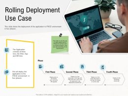 Deployment Strategies Rolling Deployment Use Case Ppt Pictures