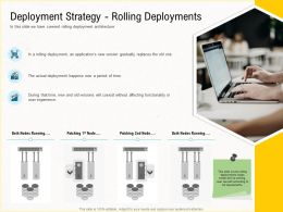 Deployment Strategies Rolling Deployments Ppt Professional