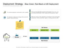 Deployment Strategy Blue Green Red Black A Or B Deployment Deployments Ppt Graphics