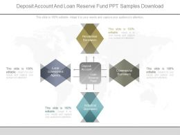 Deposit Account And Loan Reserve Fund Ppt Samples Download