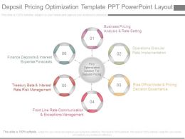 Deposit Pricing Optimization Template Ppt Powerpoint Layout
