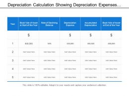 Depreciation Calculation Showing Depreciation Expenses And Accumulated Depreciation