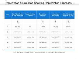 Depreciation Calculation Showing Depreciation Expenses And Accumulated Depreciation