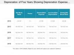 Depreciation Of Five Years Showing Depreciation Expense And Accumulated Depreciation