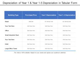 Depreciation Of Year 1 And Year 1 5 Depreciation In Tabular Form