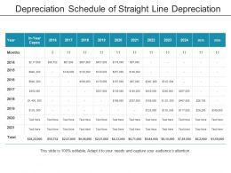 Depreciation Schedule Of Straight Line Depreciation