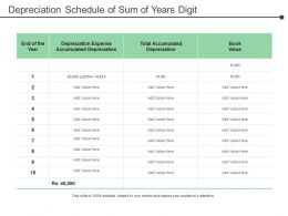 Depreciation Schedule Of Sum Of Years Digit