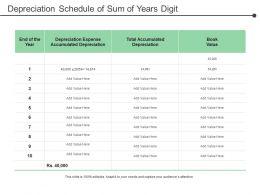 depreciation_schedule_of_sum_of_years_digit_Slide01