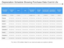 Depreciation Schedule Showing Purchase Date Cost And Life