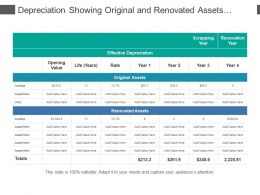 Depreciation Showing Original And Renovated Assets And Effective Life