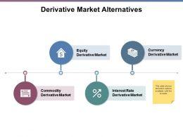 Derivative Market Alternatives Ppt Powerpoint Presentation File Show