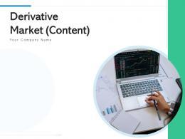 Derivative Market Content Collateralization Product Liquidity Risk Average Return