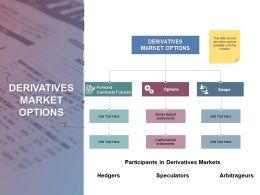 Derivatives Market Options Ppt Powerpoint Presentation File Styles