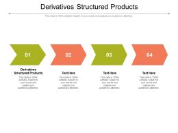 Derivatives Structured Products Ppt Powerpoint Presentation Gallery Background Image Cpb
