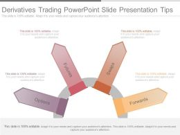 Derivatives Trading Powerpoint Slide Presentation Tips