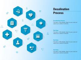 Desalination Process Ppt Powerpoint Presentation Icon Demonstration